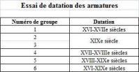 datations.jpg
